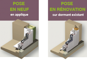 Optez pour le bon type de pose d 39 une fen tre for Pose de fenetre en renovation